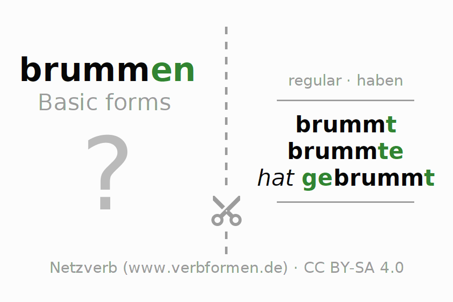 Flash cards for the conjugation of the verb brummen (hat)