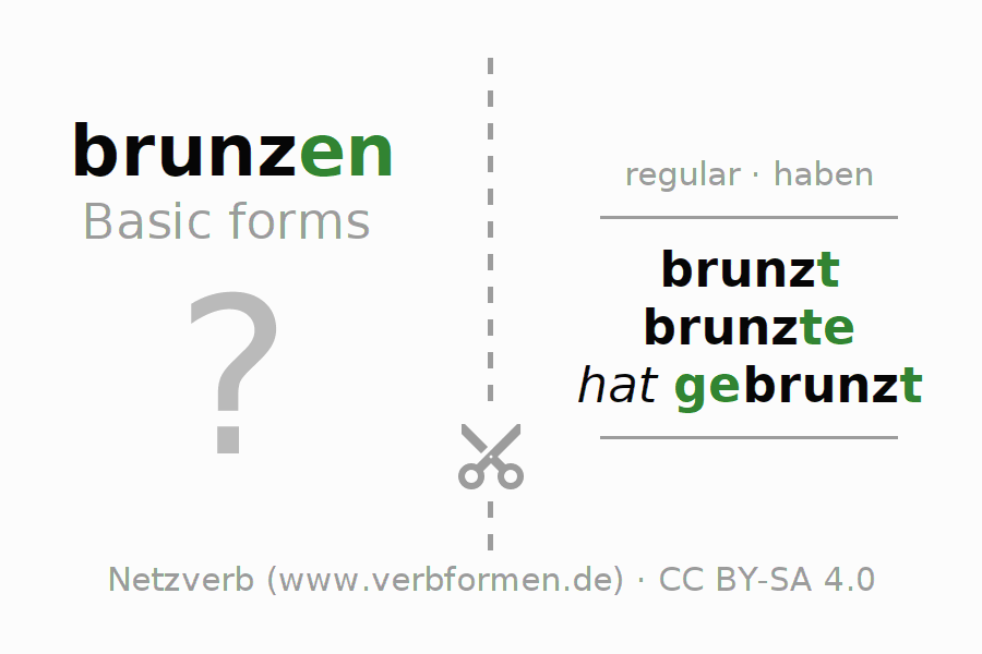 Flash cards for the conjugation of the verb brunzen