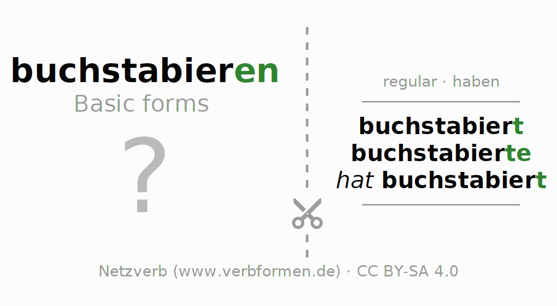 Flash cards for the conjugation of the verb buchstabieren