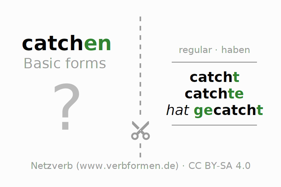 Flash cards for the conjugation of the verb catchen