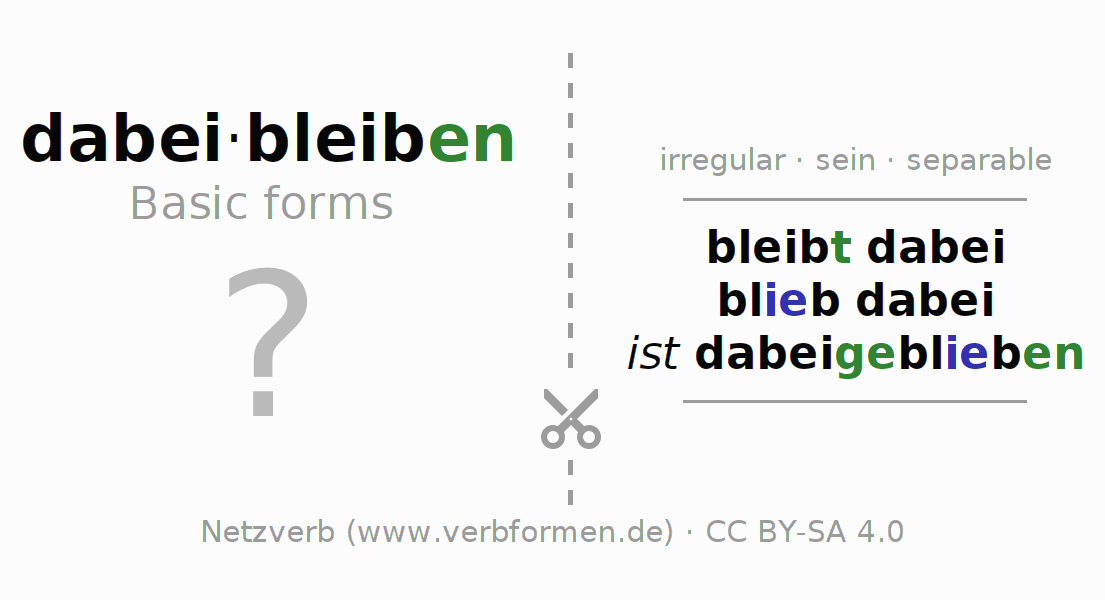 Flash cards for the conjugation of the verb dabeibleiben