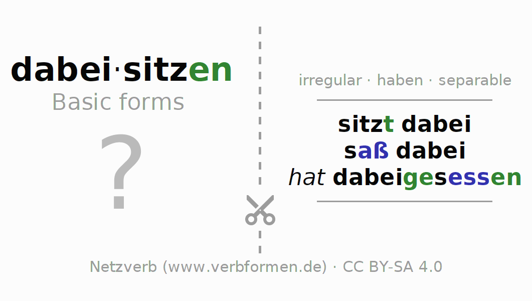 Flash cards for the conjugation of the verb dabeisitzen (hat)
