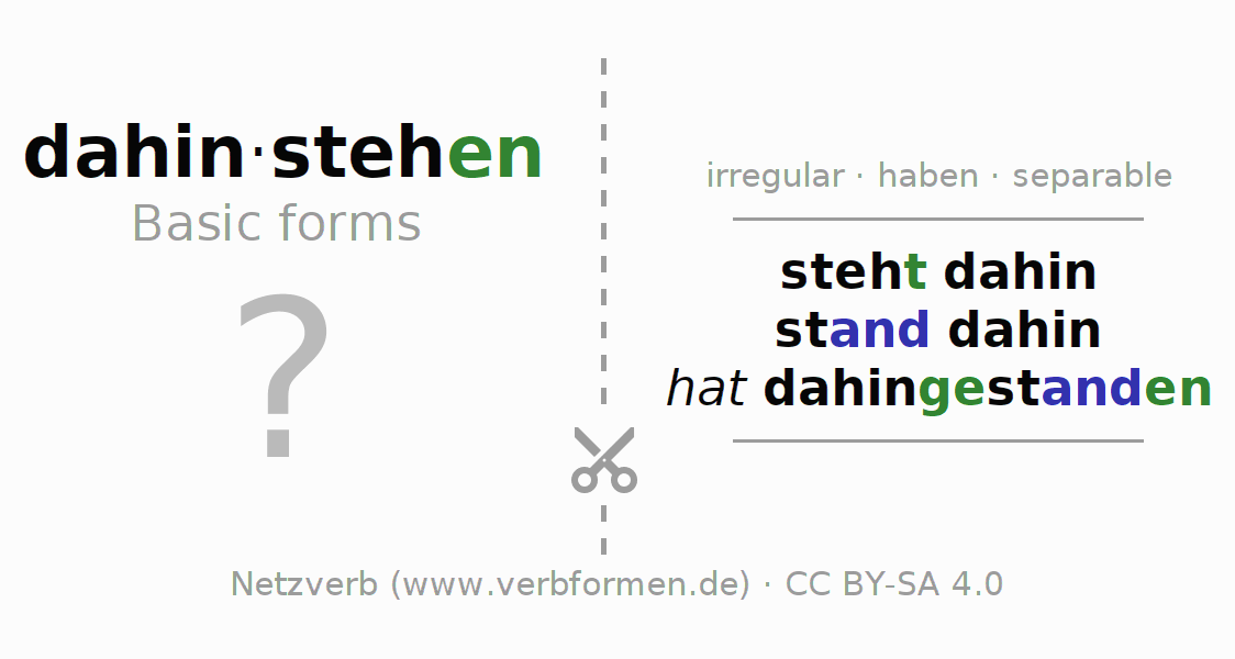 Flash cards for the conjugation of the verb dahinstehen (hat)