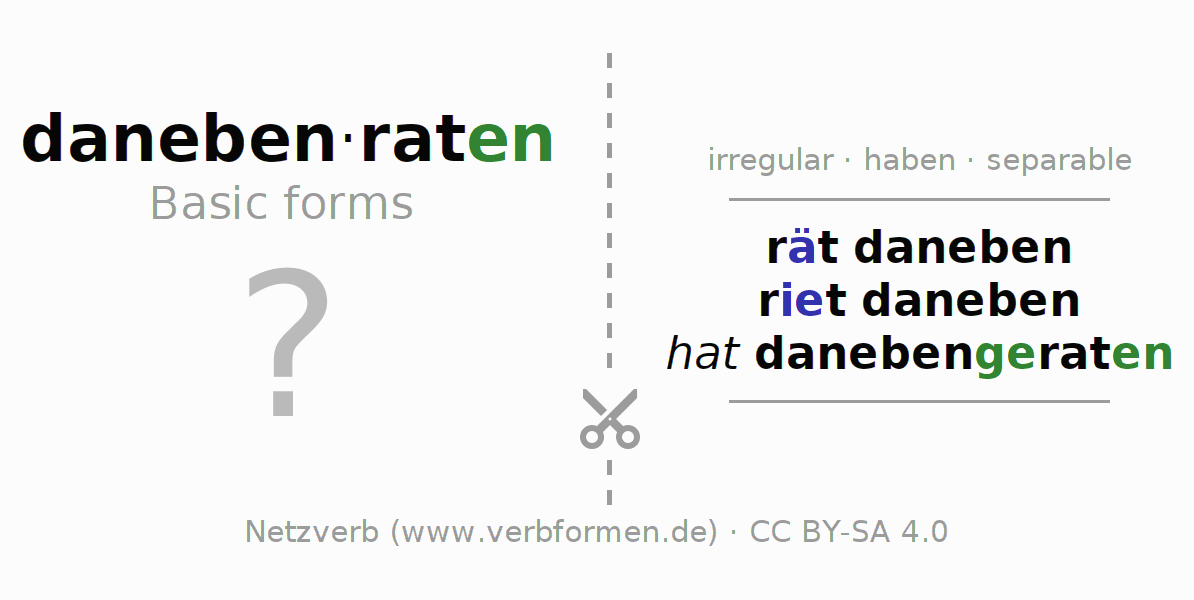 Flash cards for the conjugation of the verb danebenraten