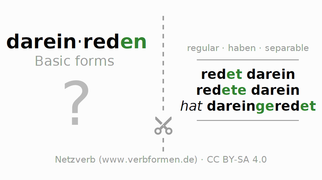 Flash cards for the conjugation of the verb dareinreden
