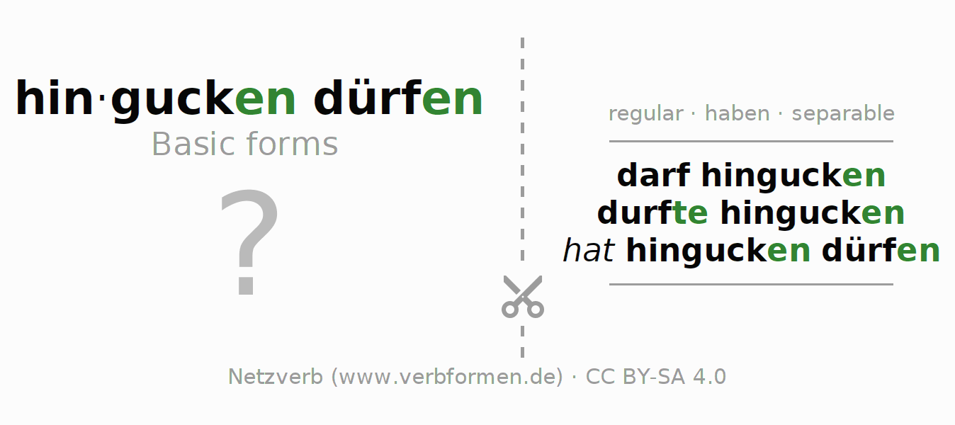 Flash cards for the conjugation of the verb darf hingucken