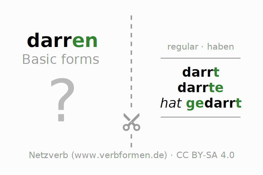 Flash cards for the conjugation of the verb darren