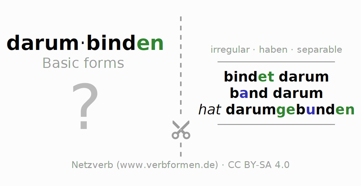 Flash cards for the conjugation of the verb darumbinden