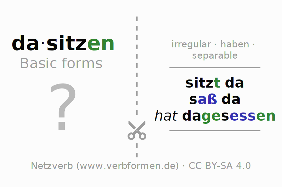 Flash cards for the conjugation of the verb dasitzen (hat)