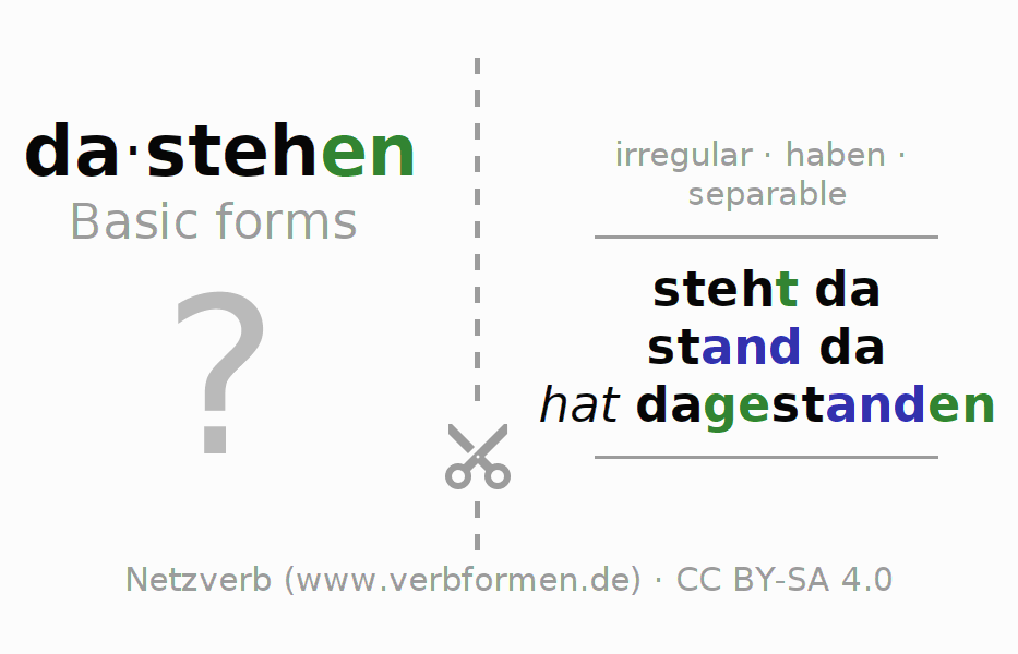 Flash cards for the conjugation of the verb dastehen (hat)