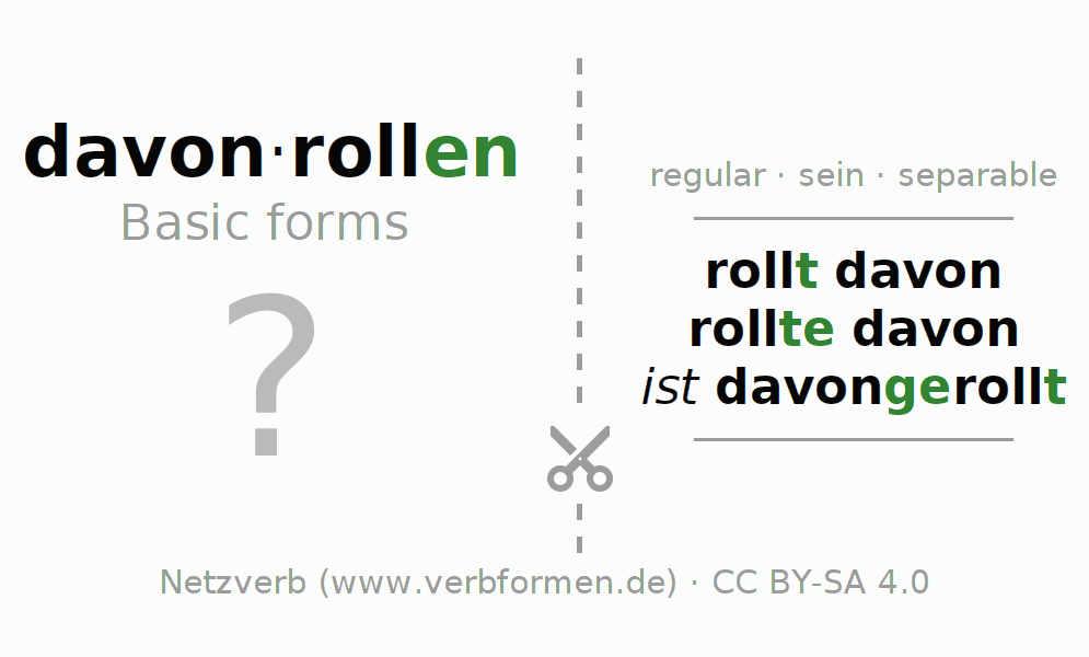 Flash cards for the conjugation of the verb davonrollen