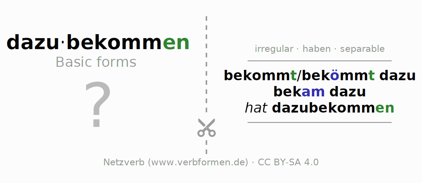 Flash cards for the conjugation of the verb dazubekommen