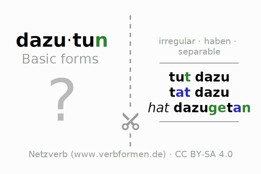 Flash cards for the conjugation of the verb dazutun