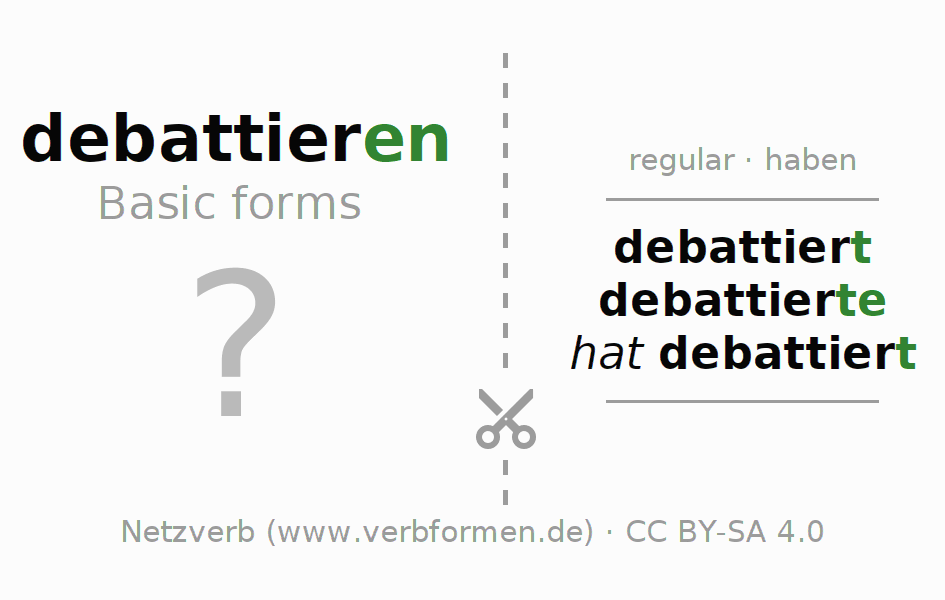 Flash cards for the conjugation of the verb debattieren