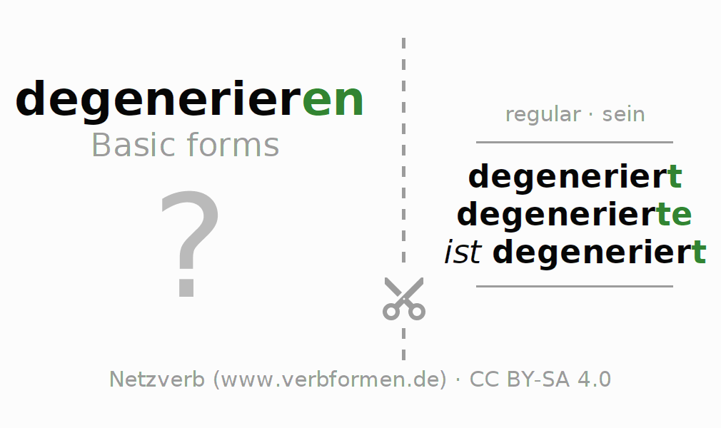 Flash cards for the conjugation of the verb degenerieren