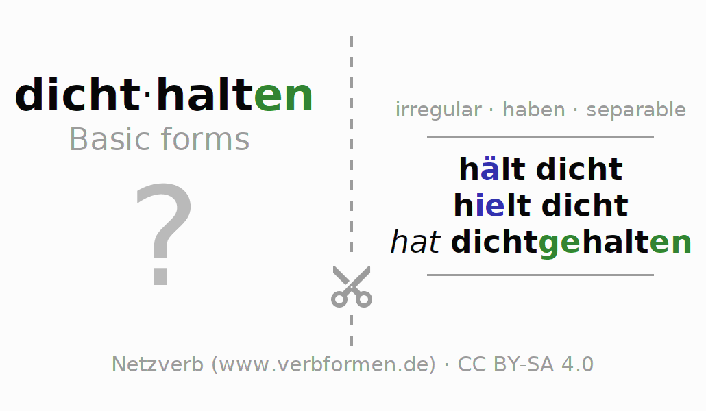 Flash cards for the conjugation of the verb dichthalten