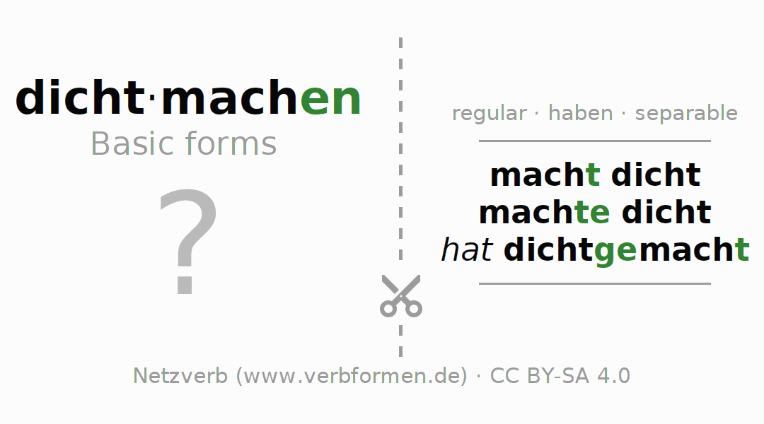 Flash cards for the conjugation of the verb dichtmachen
