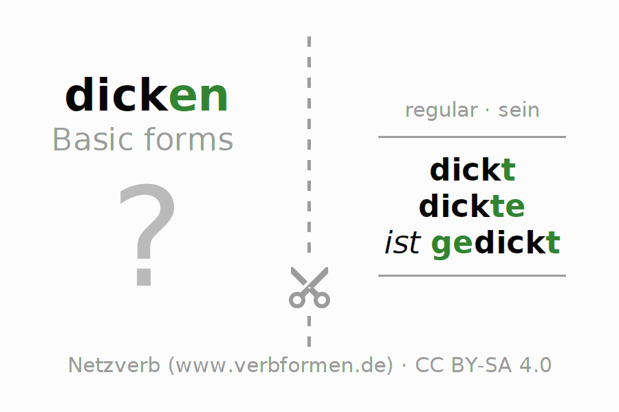 Flash cards for the conjugation of the verb dicken (ist)