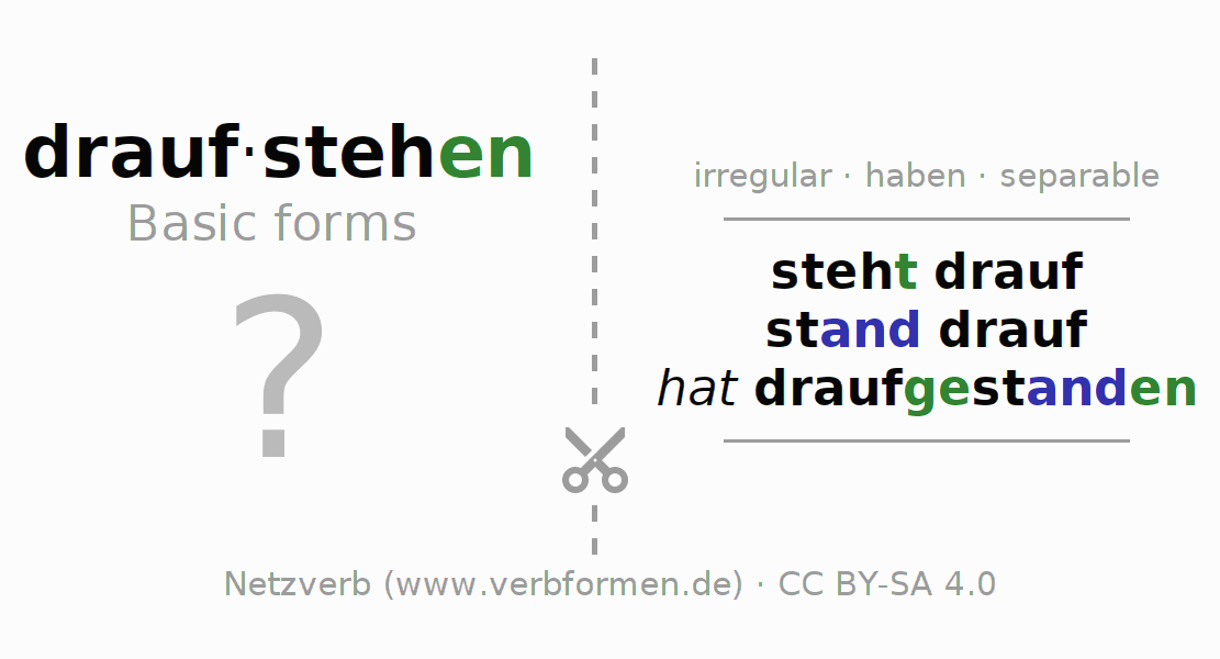 Flash cards for the conjugation of the verb draufstehen (hat)