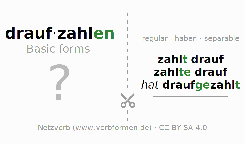 Flash cards for the conjugation of the verb draufzahlen