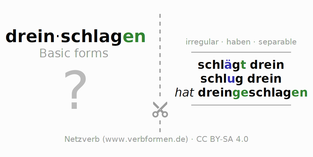 Flash cards for the conjugation of the verb dreinschlagen