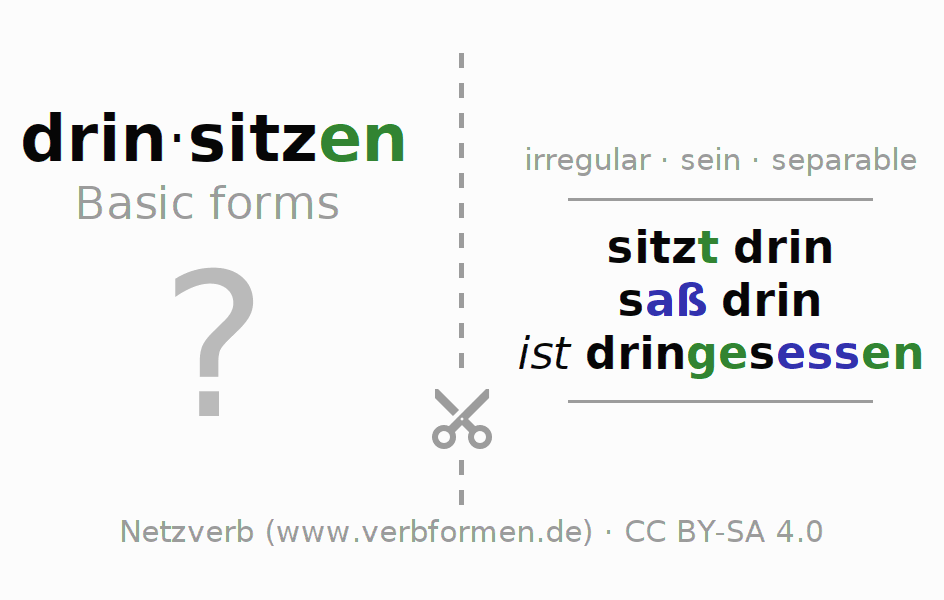 Flash cards for the conjugation of the verb drinsitzen (ist)
