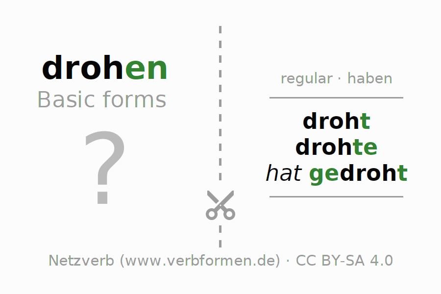 Flash cards for the conjugation of the verb drohen