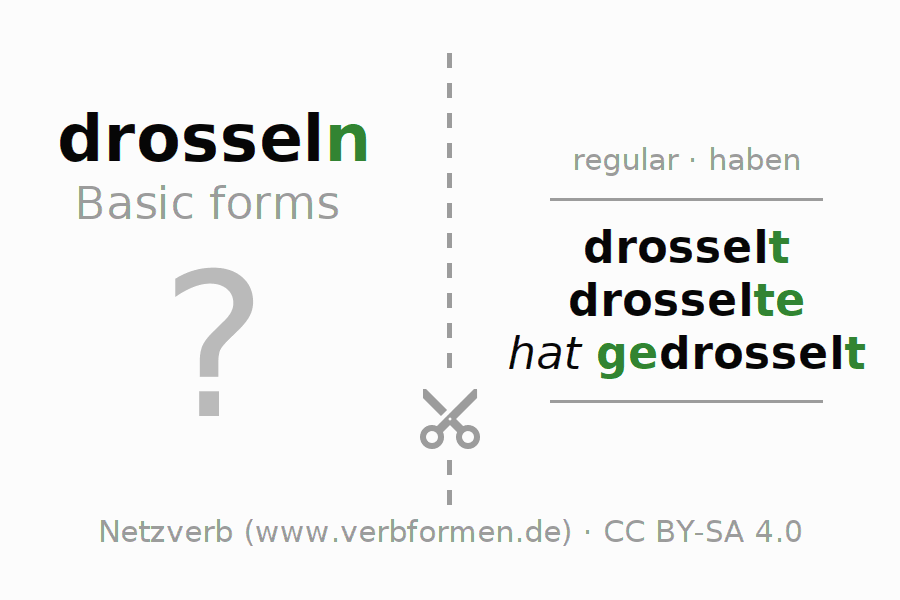 Flash cards for the conjugation of the verb drosseln