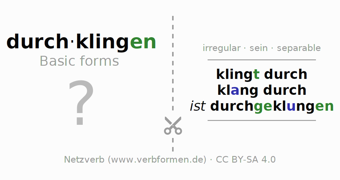 Flash cards for the conjugation of the verb durch-klingen (ist)