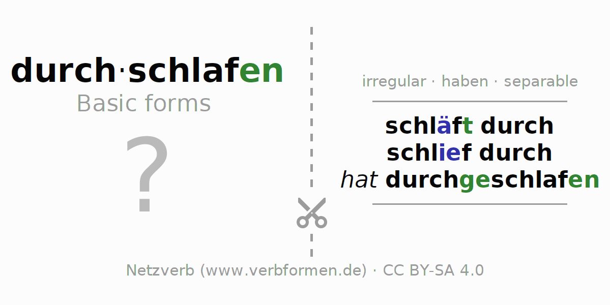Flash cards for the conjugation of the verb durch-schlafen