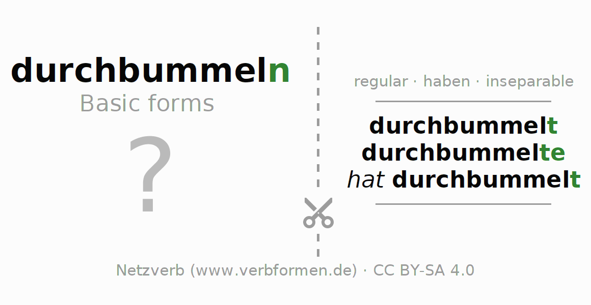 Flash cards for the conjugation of the verb durchbummeln (hat)