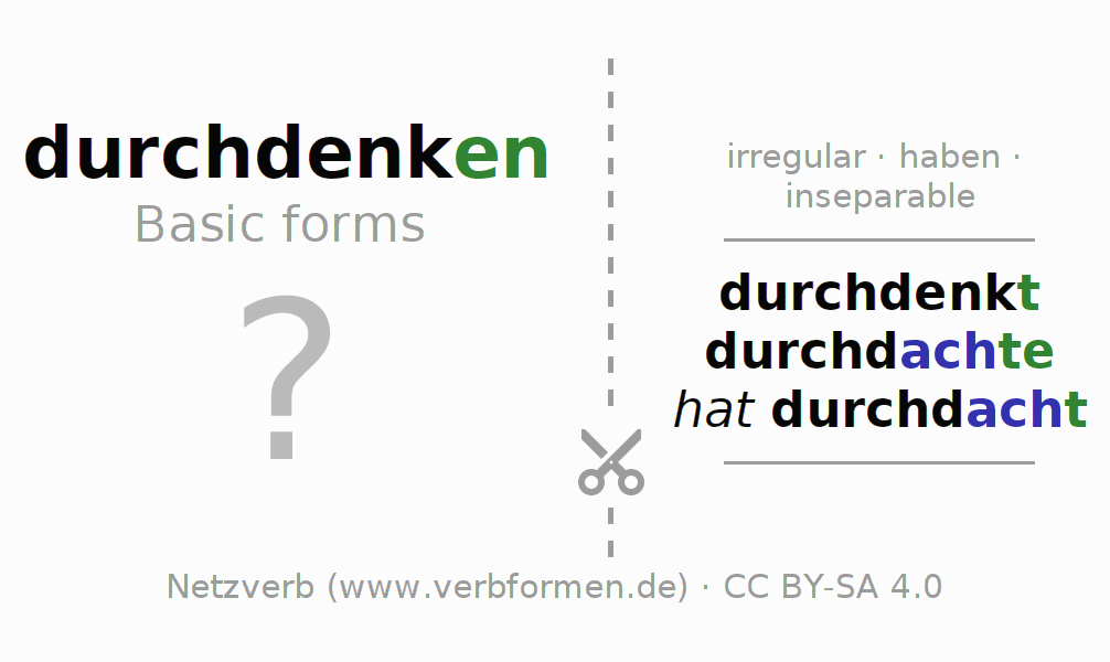 Flash cards for the conjugation of the verb durchdenken