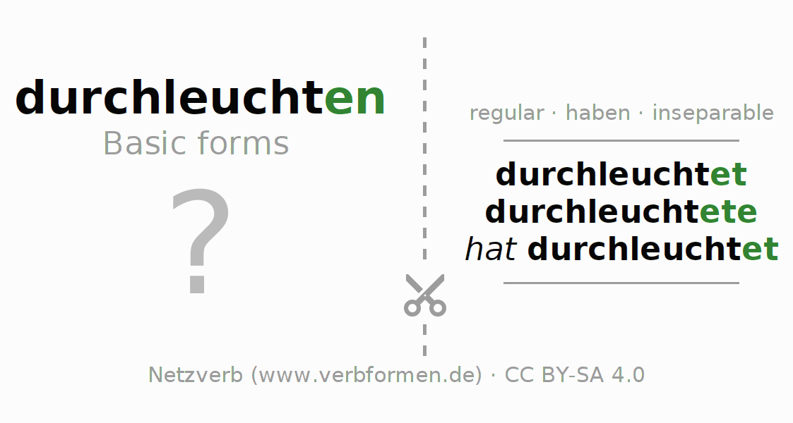Flash cards for the conjugation of the verb durchleuchten