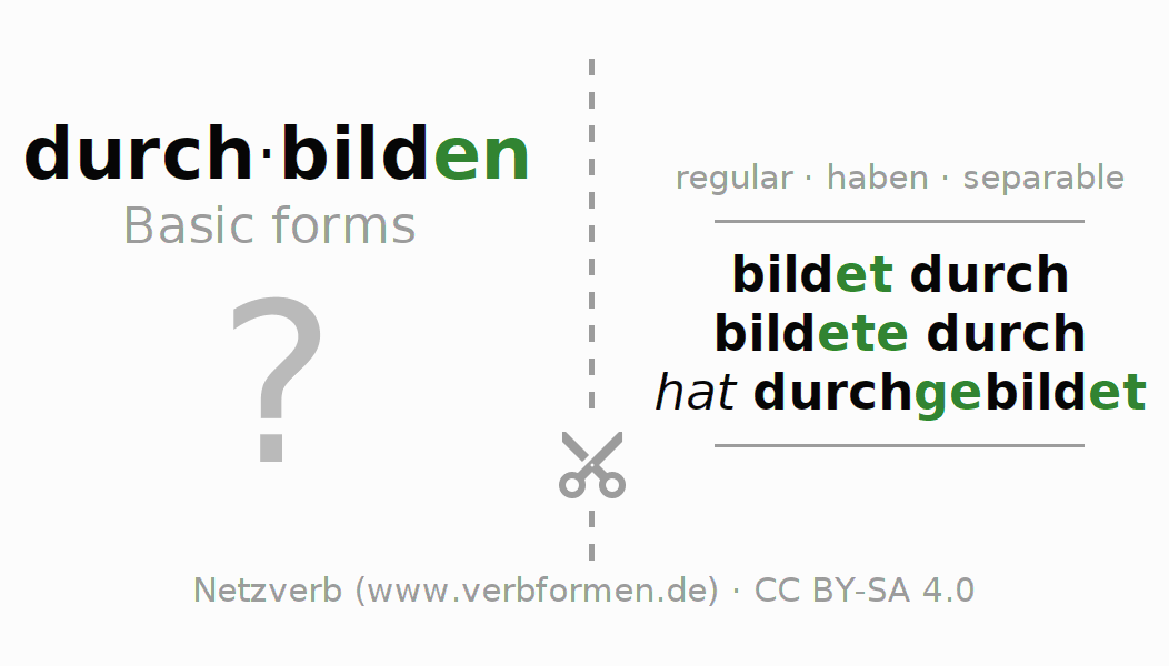 Flash cards for the conjugation of the verb durchbilden