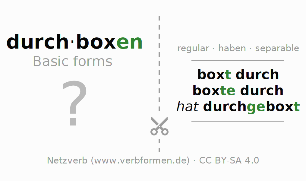 Flash cards for the conjugation of the verb durchboxen