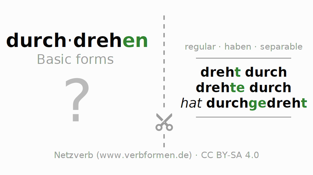 Flash cards for the conjugation of the verb durchdrehen (hat)