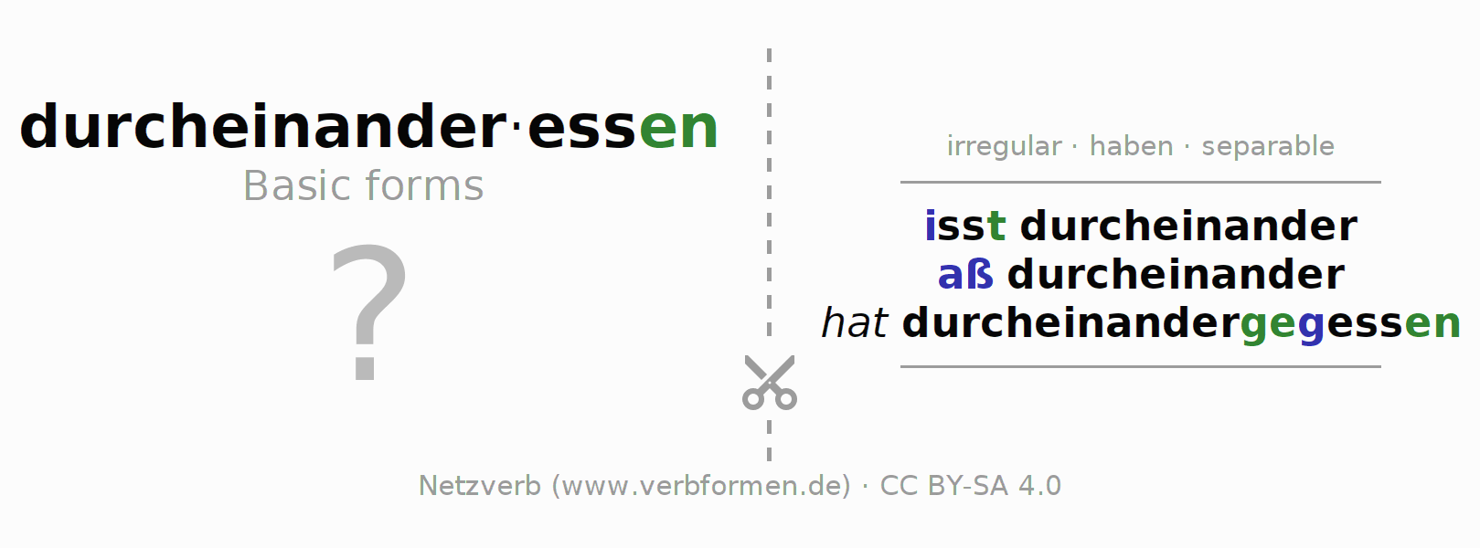 Flash cards for the conjugation of the verb durcheinanderessen
