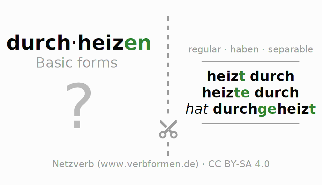 Flash cards for the conjugation of the verb durchheizen