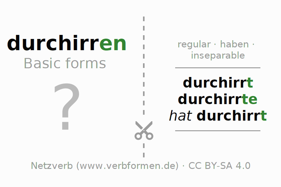 Flash cards for the conjugation of the verb durchirren
