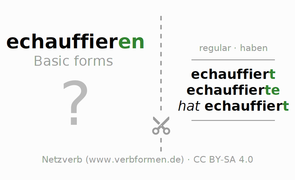 Flash cards for the conjugation of the verb echauffieren