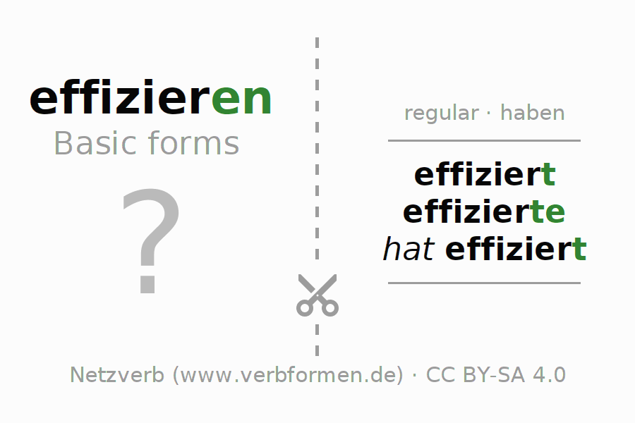 Flash cards for the conjugation of the verb effizieren