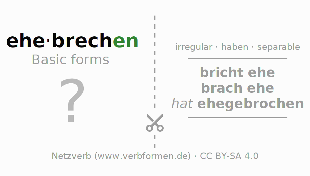 Flash cards for the conjugation of the verb ehebrechen