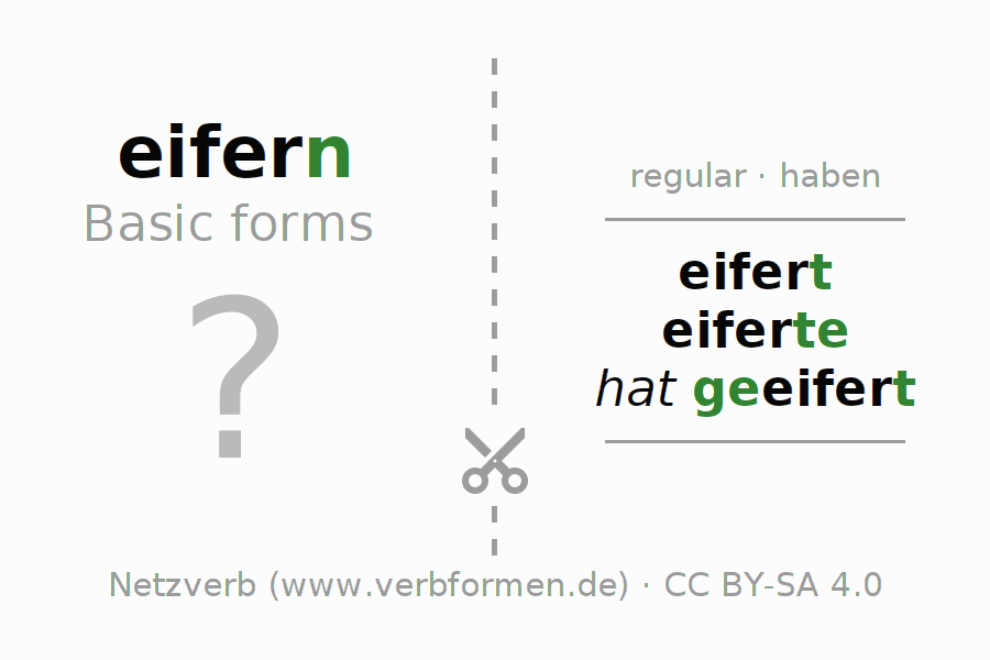 Flash cards for the conjugation of the verb eifern