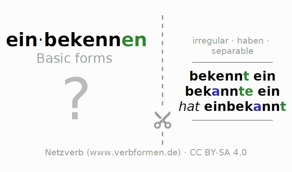 Flash cards for the conjugation of the verb einbekennen