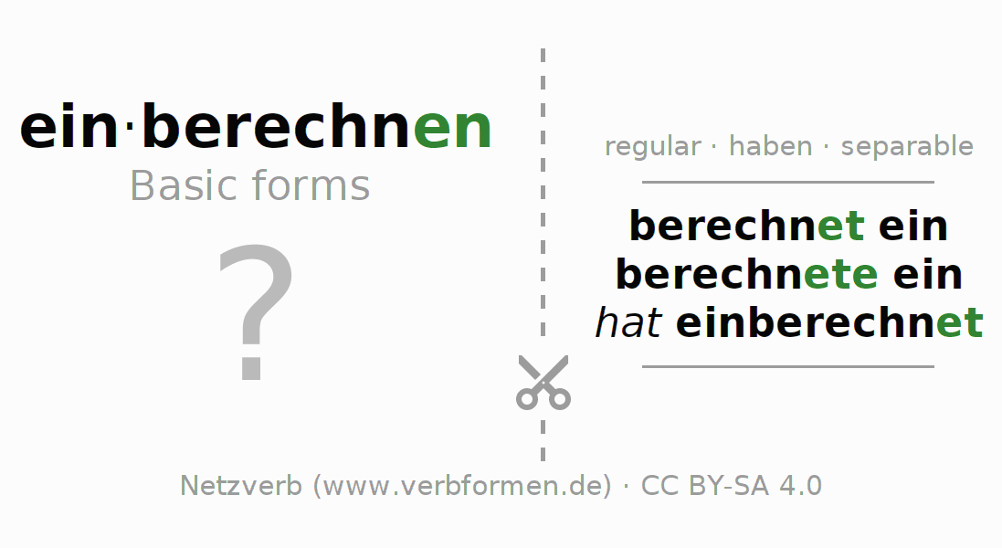 Flash cards for the conjugation of the verb einberechnen