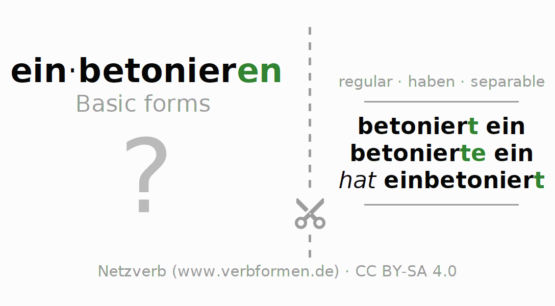 Flash cards for the conjugation of the verb einbetonieren