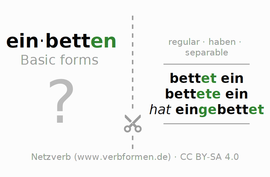 Flash cards for the conjugation of the verb einbetten
