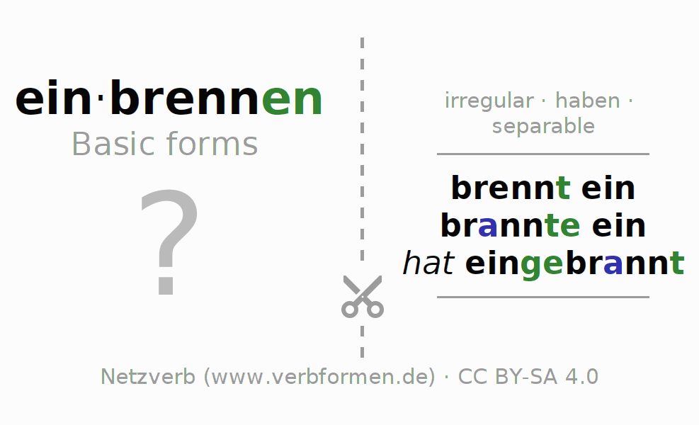 Flash cards for the conjugation of the verb einbrennen (hat)