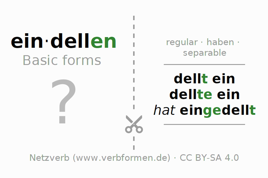 Flash cards for the conjugation of the verb eindellen