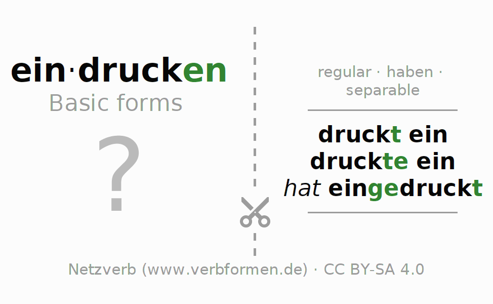 Flash cards for the conjugation of the verb eindrucken